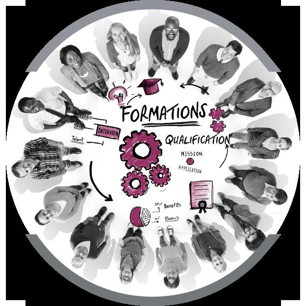 Aisthesis | PARCOURS DE PROFESSIONNALISATION PARCOURS MANAGEMENT, RH ET ORGANISATION EN ESMS